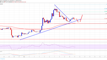 Ethereum Price Weekly Analysis: ETH/USD Could Bounce Back To $220 1