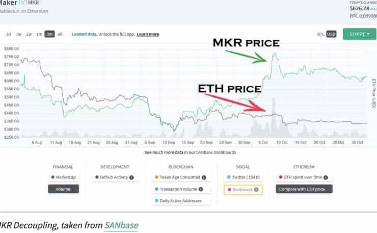"Crypto Bull Market in Action: 3 Altcoins ""Paving their Own Bull Run"" 1"
