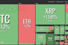 Bitcoin Tops $4,000 Amid Mostly Green Crypto Markets 23
