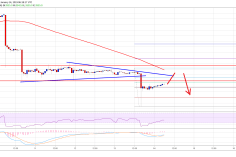 Bitcoin Price Watch: BTC's Recovery Facing Significant Hurdles 13