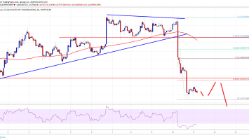 Crypto Market Turned Bearish: Stellar (XLM), Bitcoin Cash, Tron (TRX), ADA Price Analysis 2