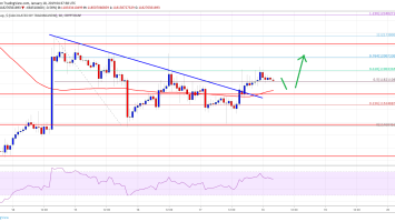 Crypto Market Update: EOS, Bitcoin Cash, Tron (TRX), IOTA Price Analysis 2