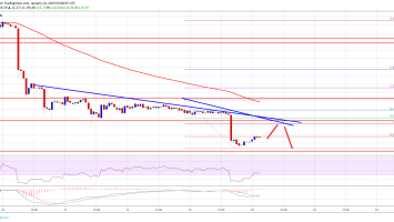 Ethereum Price Analysis: ETH Remains In Downtrend, Could Test $100 2