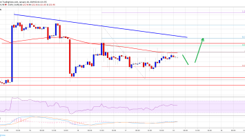Ethereum Price Analysis: ETH Could Rally If $116 Support Holds 3