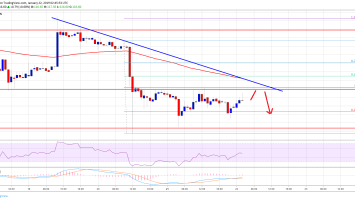 Ethereum Price Analysis: ETH Consolidating Below Crucial Barriers 3