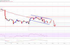 Ethereum Price Analysis: ETH Remains A Sell Until It Breaks $120 1