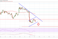 Ripple Price Analysis: XRP Poised To Break $0.3000 Support 10