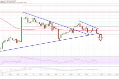 Ripple Price Analysis: XRP Could Target Fresh Weekly Lows 6