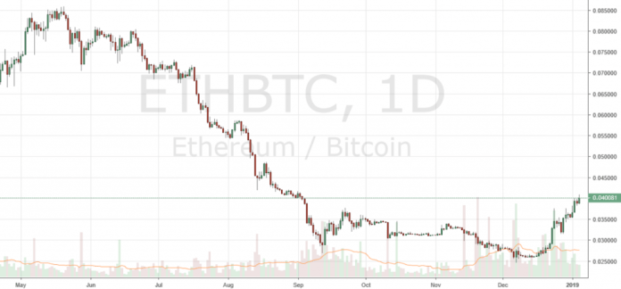 Markets Update: BCH and BTC Consolidate, ETH Regains Second Spot