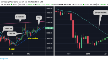 Bitcoin Faces Minor Price Retreat Amid Increasing Bull Exhaustion 3