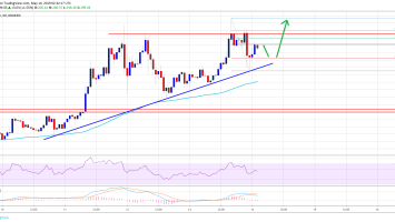 Ethereum (ETH) Price In Uptrend: New Highs Above $210 Likely 2