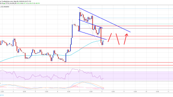 Ethereum (ETH) Price Back To Support After Binance Hack News 1