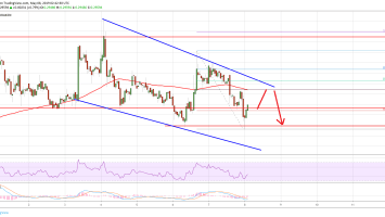 Ripple (XRP) Price Prediction: Breakout or Further Decline? 3