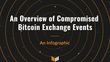 Infographic: An Overview of Compromised Bitcoin Exchange Events 2