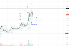 Ethereum (ETH) Recoil From $230, Poised For A 10-Year Rally 11