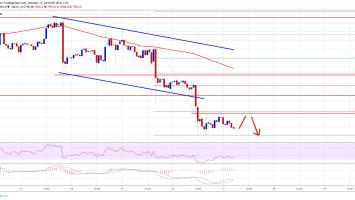 Bitcoin (BTC) Price Bearish Breakdown Looks Real, $7,500 Next? 3