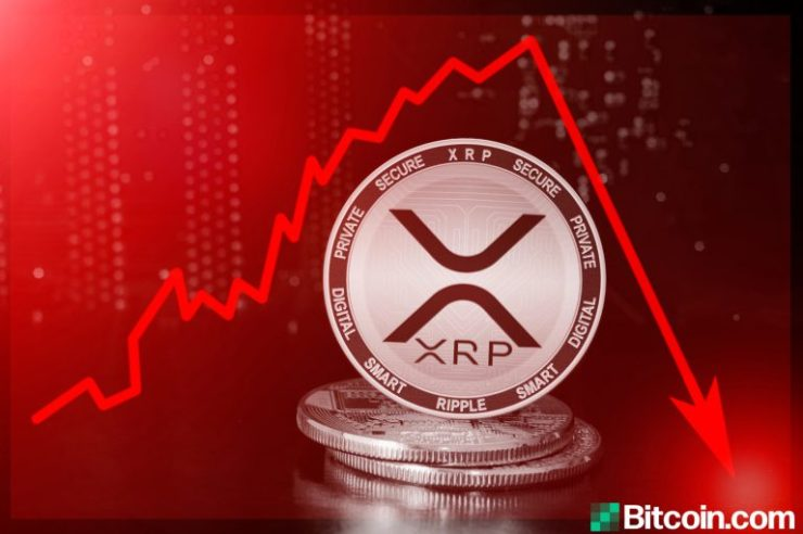 XRP Plummets 56% in One Candle, Bitmex Traders Outraged Over Flash Crash 1