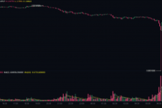 Binance CEO Responds To Chainlink [LINK] Futures Crashing Over 99.9% 16