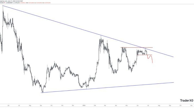 Ethereum Could Soon Plummet 20% Against BTC; Here's Why 1