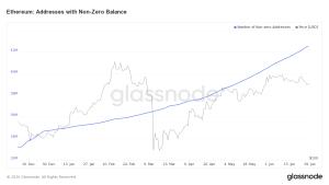 glassnode studio ethereum addresses with non zero balance