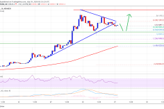 Technicals Suggest Bitcoin Could Correct To $10,700 Before Fresh Increase 6