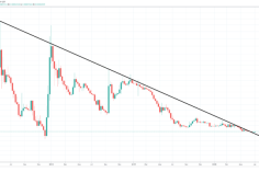 Three Signs That XRP Has Finally Found It's Bear Market Bottom 7