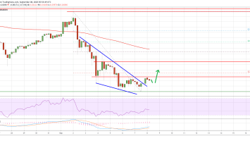 """Ripple (XRP) Price is About to See """"Liftoff"""", As Key Technical Breakout Emerges 4"""