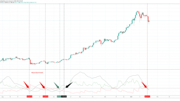 bitcoin bear trend daily adx 860x419 1