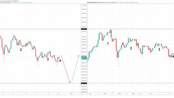 bitcoin price fractal 860x398 1