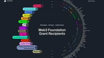 polkadot grants scheme