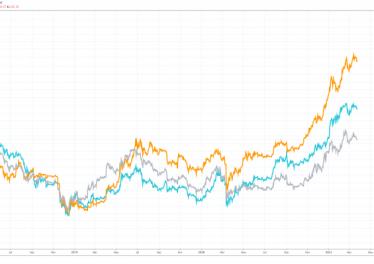 litecoin versus bitcoin ethereum 860x399 2