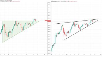 bitcoin bullish triangle versus bearish wedge 860x417 1