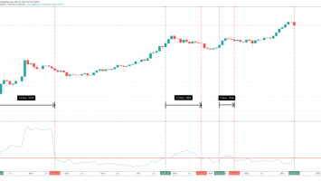 bitcoin historical volatility 860x418 1