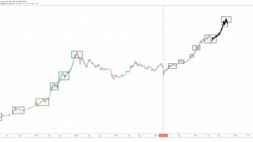 total crypto market cap 860x398 1