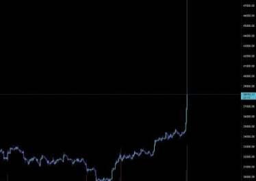 Bitcoin BTC BTCUSD 25 460x430 1