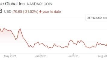 coinbase chart 1