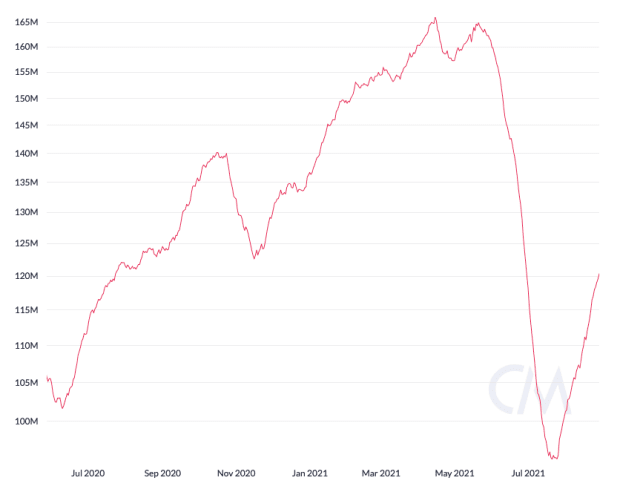 one month implied btc hashrate