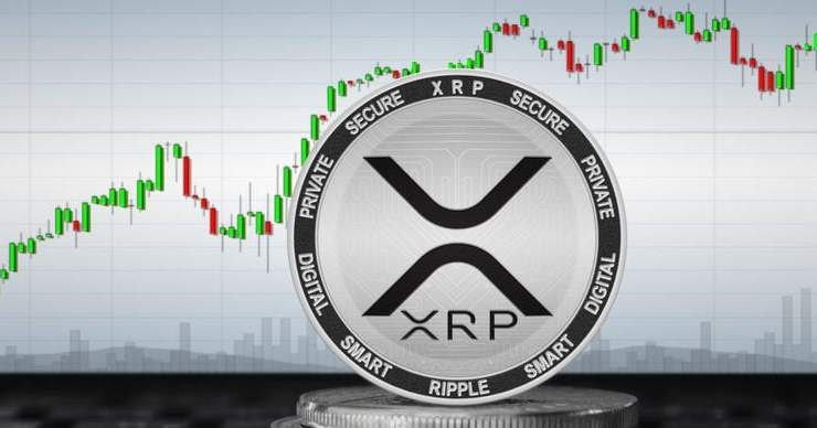151199 xrp price analysis positive sentiment sees xrp usd eye 1 50
