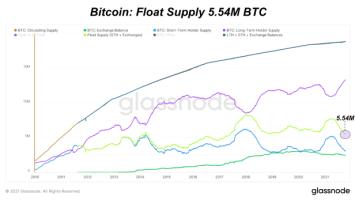 bitcoin float supply 554m btc