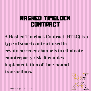 Hashed Timelock Contract
