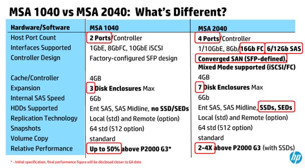 msa1040