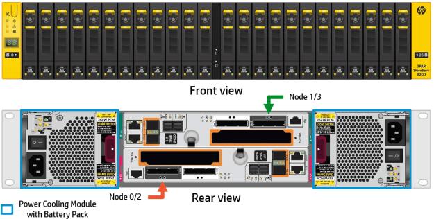 3PAR8000-4