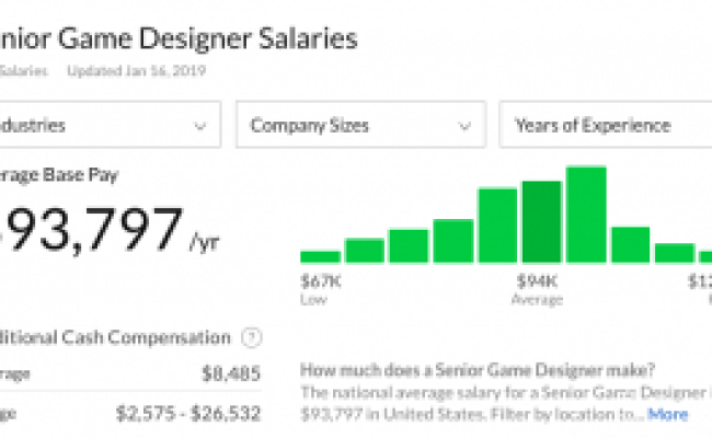 Full Guide To Video Game Designer Salary Discover The Facts