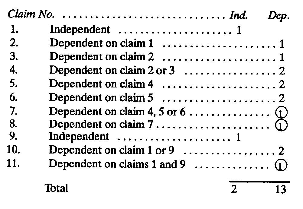 MPEP 608.01(n): Dependent Claims, Jan. 2018 (BitLaw)