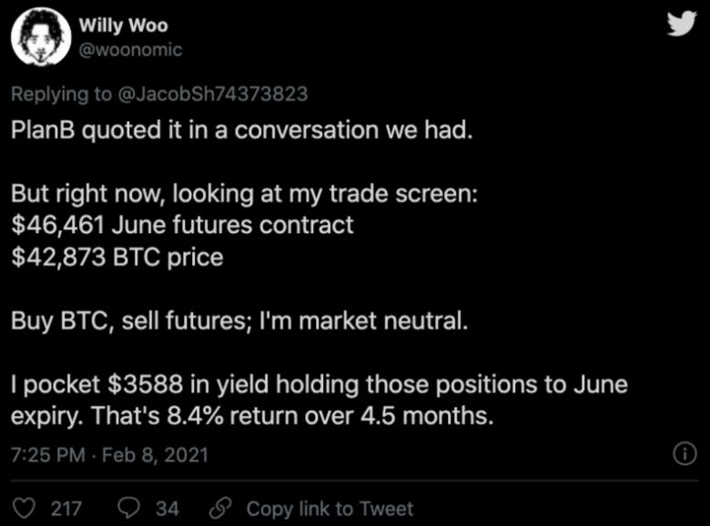 Willy Woo Tweet