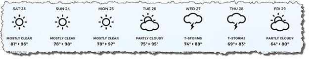 Forecast aug 23
