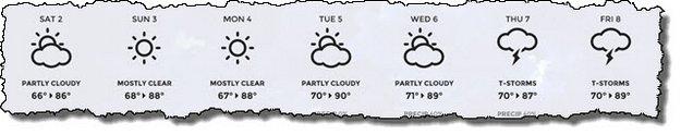 forecast aug 1
