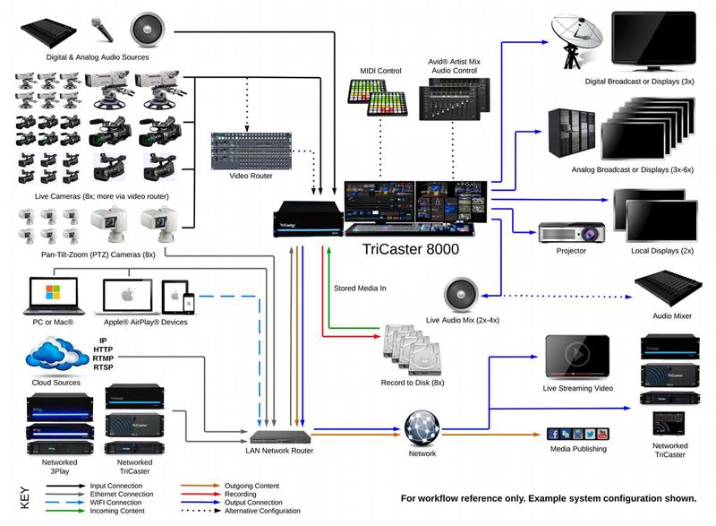 bi wiring speakers diagram 2002 pontiac montana stereo biway media - houston digital video edit and 3d animation turnkey system, nle ...