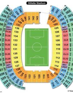 Foxborough gillette stadium soccer seating chart also charts  tickets rh bizarrecreations