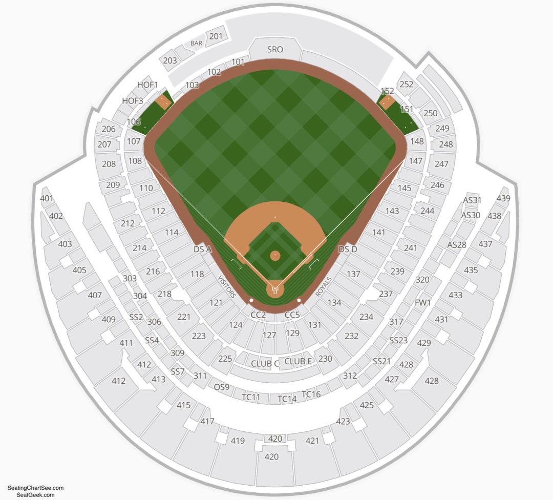 Kauffman Stadium Seating Chart Arenda Stroy